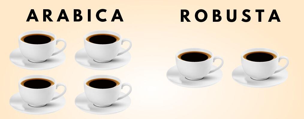 Napi kávé mennyiség hosszú lefőzés